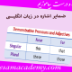 Demonstrative Pronouns hesamacademy